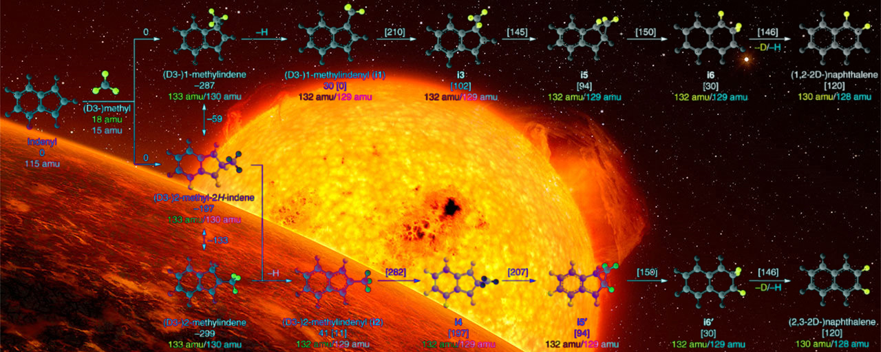 You are currently viewing Radical Wrinkle in Forming Complex Carbon Molecules in Space