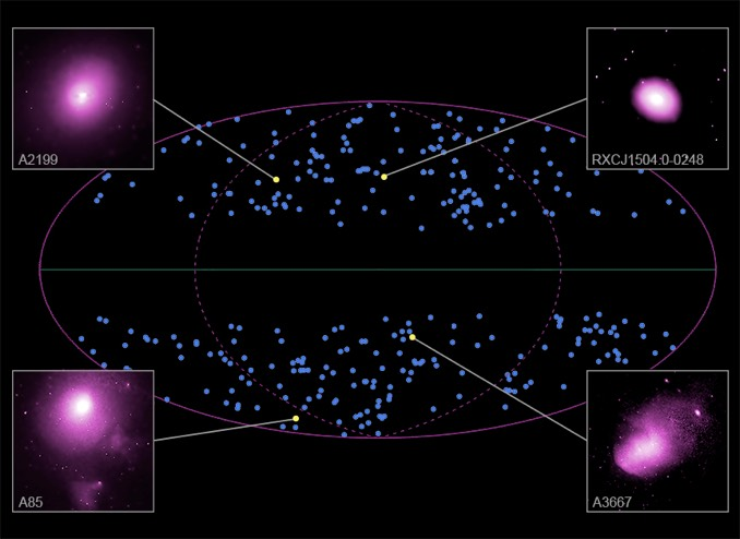 Read more about the article The Universe may not look the same in all directions after all – Astronomy Now