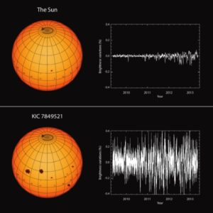 Read more about the article Sun 'less active' than similar stars